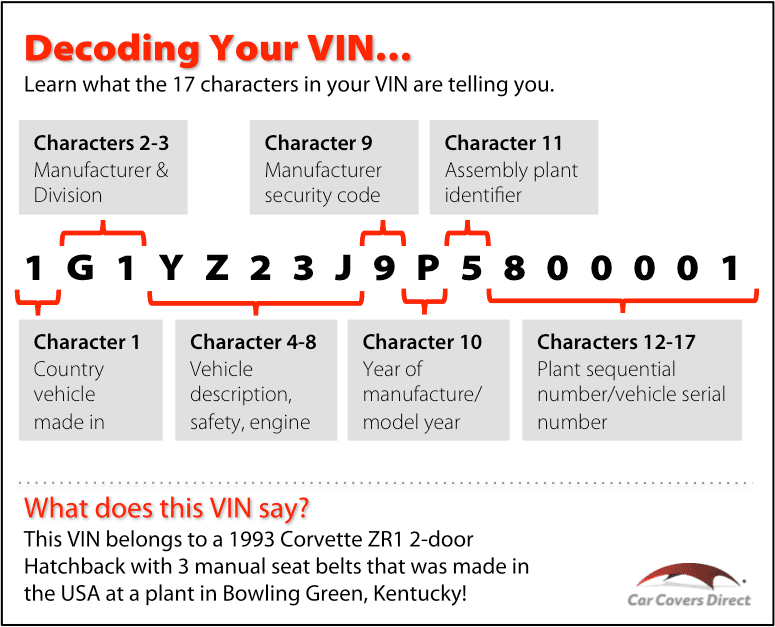 how to read a ford vin number