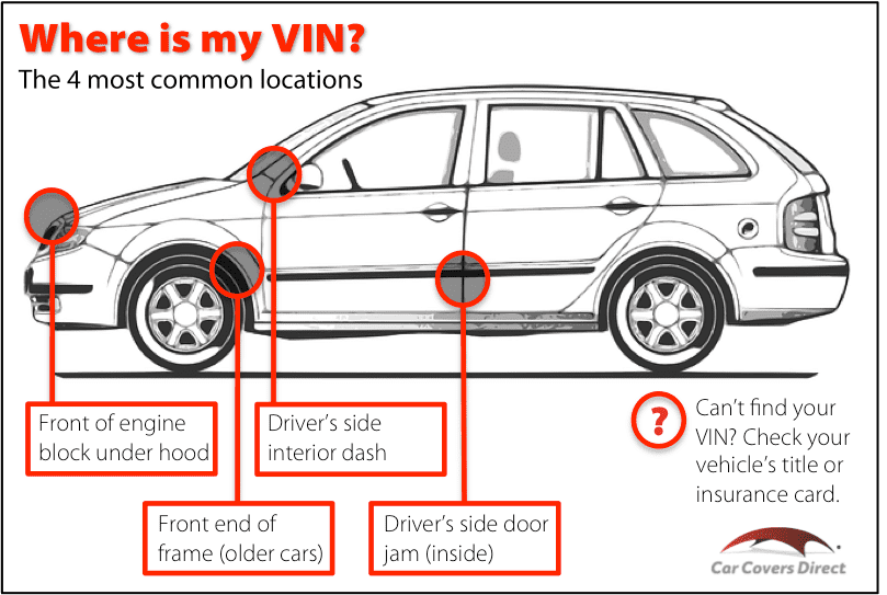find my car by vin number